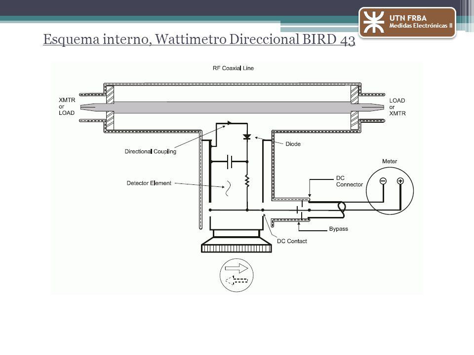 Esquema interno, Wattimetro Direccional BIRD 43 UTN FRBA Medidas Electrónicas II