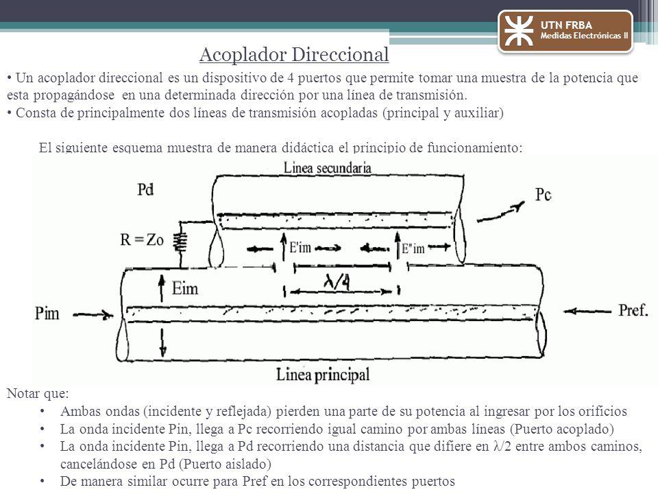 Acoplador Direccional Un acoplador direccional es un dispositivo de 4 puertos que permite tomar una muestra de la potencia que esta propagándose en una determinada dirección por una línea de transmisión.