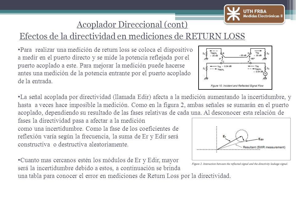 Acoplador Direccional (cont) Efectos de la directividad en mediciones de RETURN LOSS Para realizar una medición de return loss se coloca el dispositivo a medir en el puerto directo y se mide la potencia reflejada por el puerto acoplado a este.
