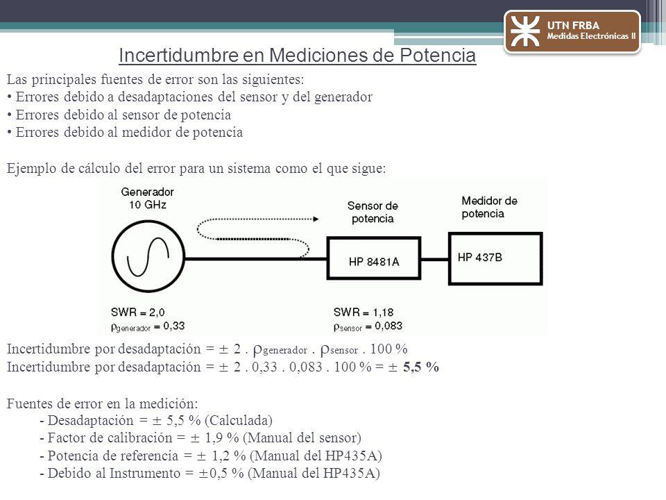 UTN FRBA Medidas Electrónicas II Incertidumbre en Mediciones de Potencia Las principales fuentes de error son las siguientes: Errores debido a desadap