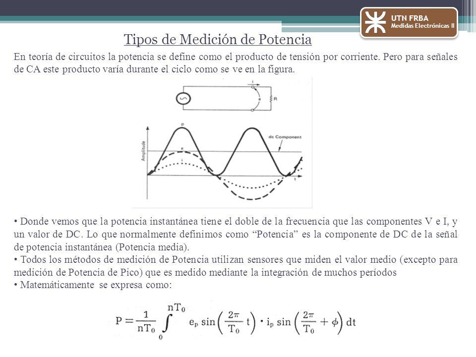 En teoría de circuitos la potencia se define como el producto de tensión por corriente. Pero para señales de CA este producto varía durante el ciclo c