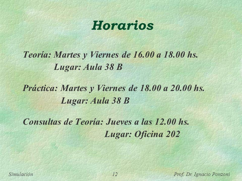 Simulación 12 Prof. Dr. Ignacio Ponzoni Horarios Teoría: Martes y Viernes de 16.00 a 18.00 hs. Lugar: Aula 38 B Práctica: Martes y Viernes de 18.00 a