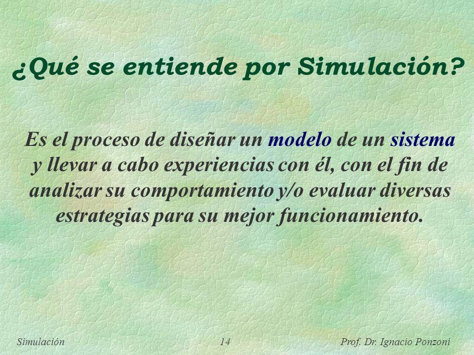 Simulación 14 Prof. Dr. Ignacio Ponzoni ¿Qué se entiende por Simulación? Es el proceso de diseñar un modelo de un sistema y llevar a cabo experiencias