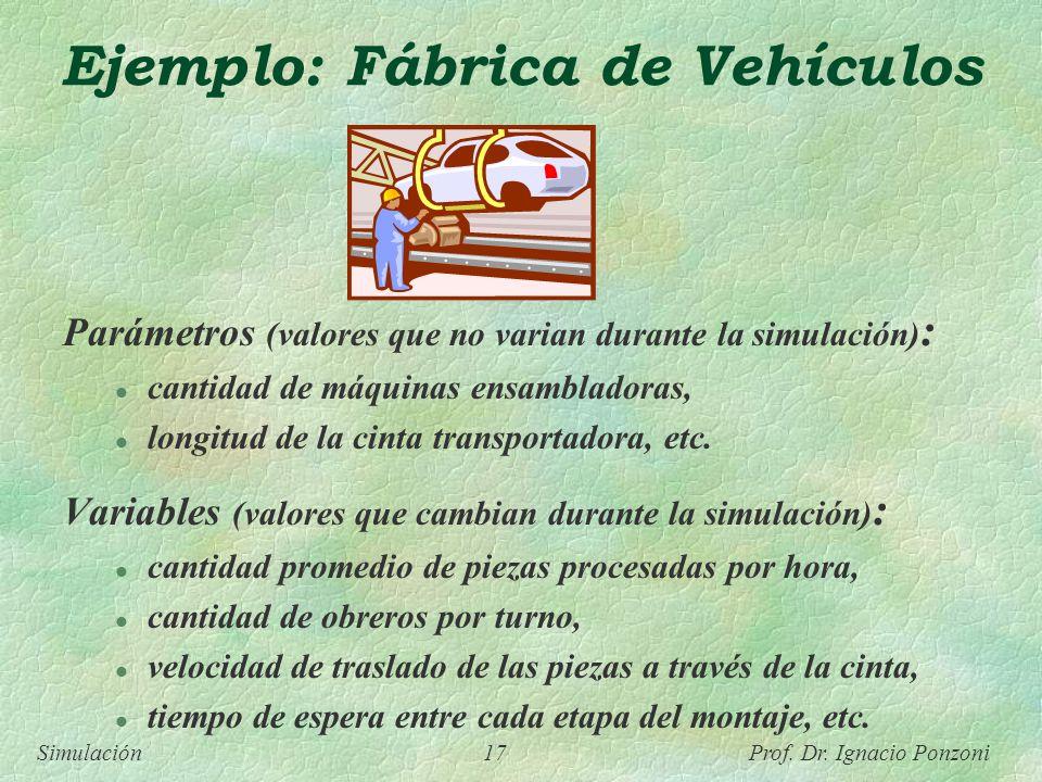 Simulación 17 Prof. Dr. Ignacio Ponzoni Ejemplo: Fábrica de Vehículos Parámetros (valores que no varian durante la simulación) : l cantidad de máquina