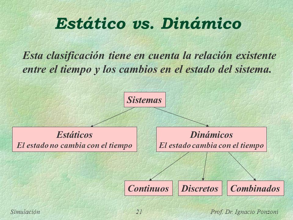 Simulación 21 Prof. Dr. Ignacio Ponzoni Estático vs. Dinámico Sistemas Estáticos El estado no cambia con el tiempo Dinámicos El estado cambia con el t