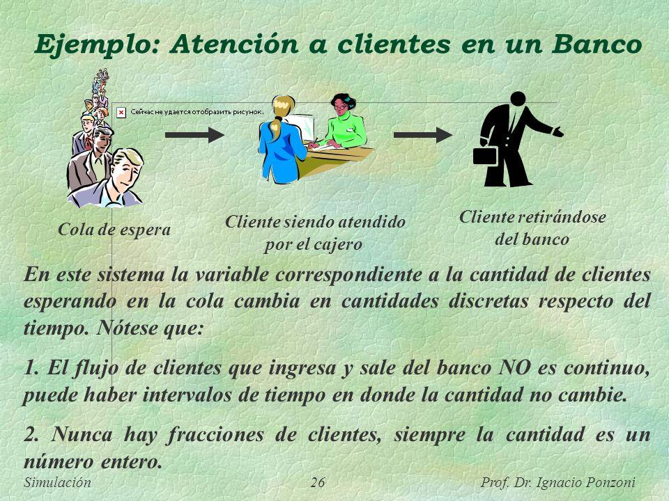 Simulación 26 Prof. Dr. Ignacio Ponzoni Ejemplo: Atención a clientes en un Banco Cola de espera Cliente siendo atendido por el cajero Cliente retiránd