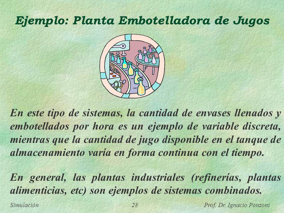 Simulación 28 Prof. Dr. Ignacio Ponzoni Ejemplo: Planta Embotelladora de Jugos En este tipo de sistemas, la cantidad de envases llenados y embotellado