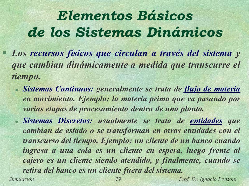 Simulación 29 Prof. Dr. Ignacio Ponzoni Elementos Básicos de los Sistemas Dinámicos Los recursos físicos que circulan a través del sistema y que cambi