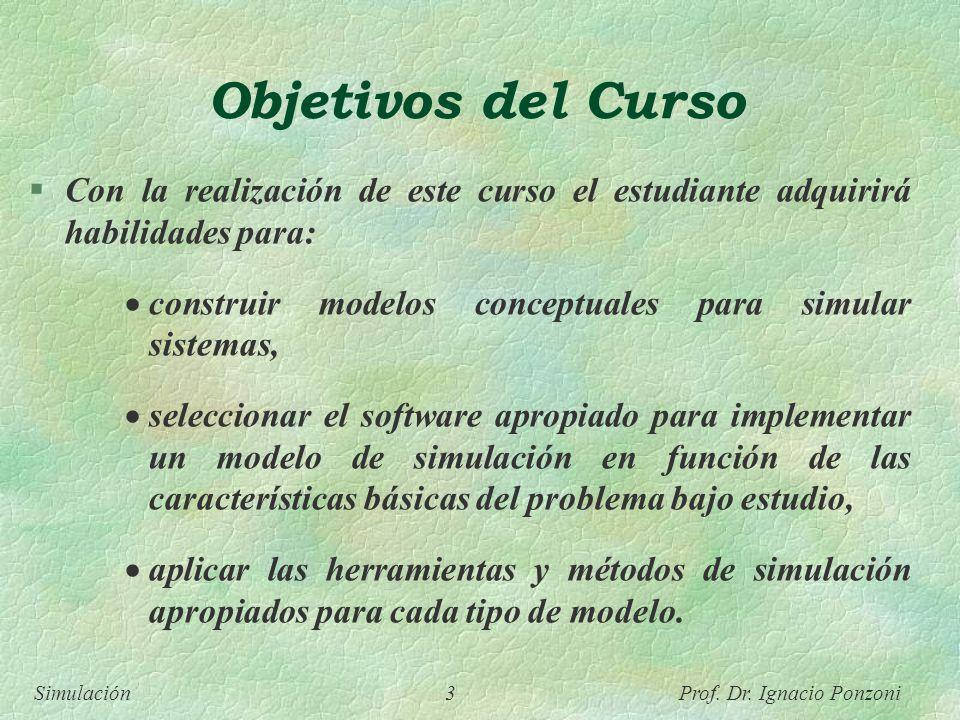 Simulación 14 Prof.Dr. Ignacio Ponzoni ¿Qué se entiende por Simulación.
