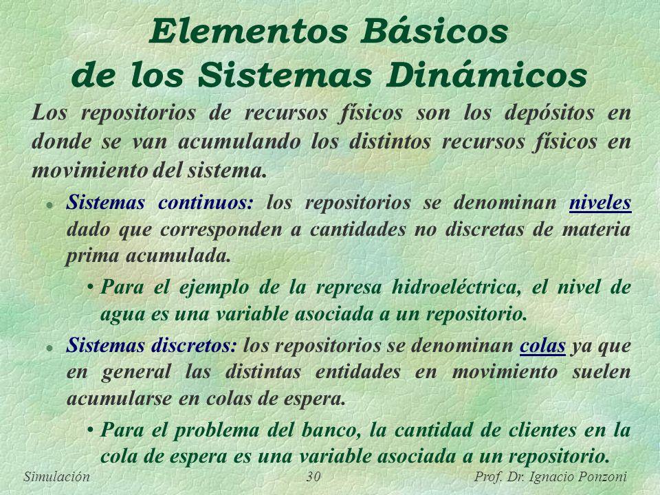 Simulación 30 Prof. Dr. Ignacio Ponzoni Elementos Básicos de los Sistemas Dinámicos Los repositorios de recursos físicos son los depósitos en donde se