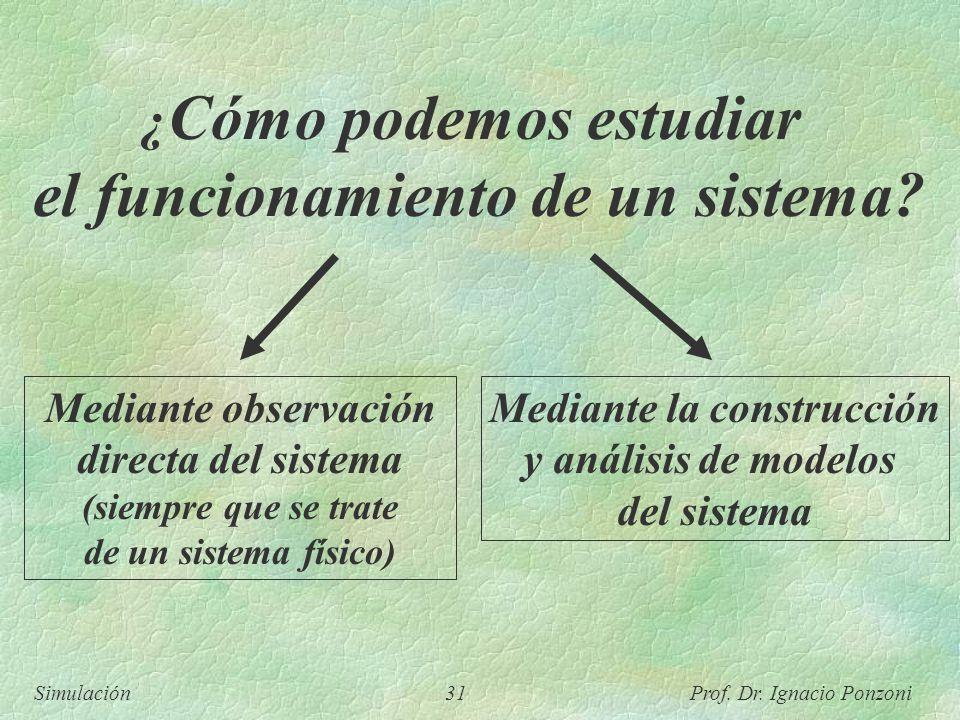 Simulación 31 Prof. Dr. Ignacio Ponzoni ¿ Cómo podemos estudiar el funcionamiento de un sistema? Mediante observación directa del sistema (siempre que