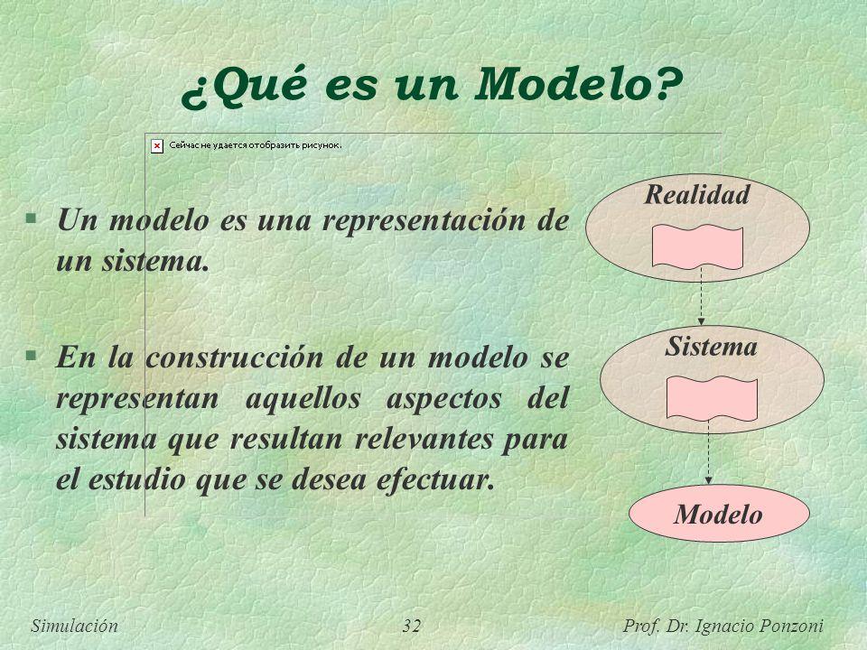 Simulación 32 Prof. Dr. Ignacio Ponzoni ¿Qué es un Modelo? Un modelo es una representación de un sistema. En la construcción de un modelo se represent