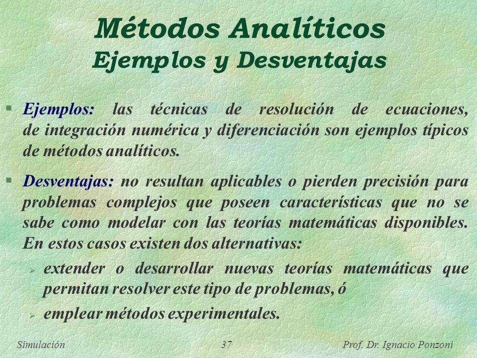 Simulación 37 Prof. Dr. Ignacio Ponzoni Métodos Analíticos Ejemplos y Desventajas Ejemplos: las técnicas de resolución de ecuaciones, de integración n