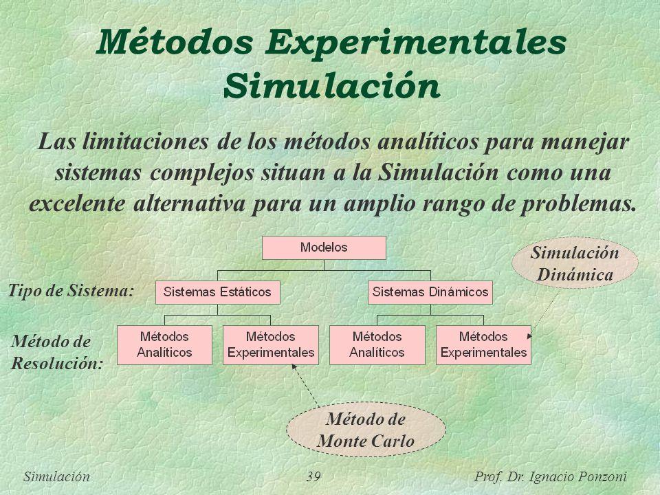 Simulación 39 Prof. Dr. Ignacio Ponzoni Métodos Experimentales Simulación Tipo de Sistema: Método de Resolución: Simulación Dinámica Las limitaciones