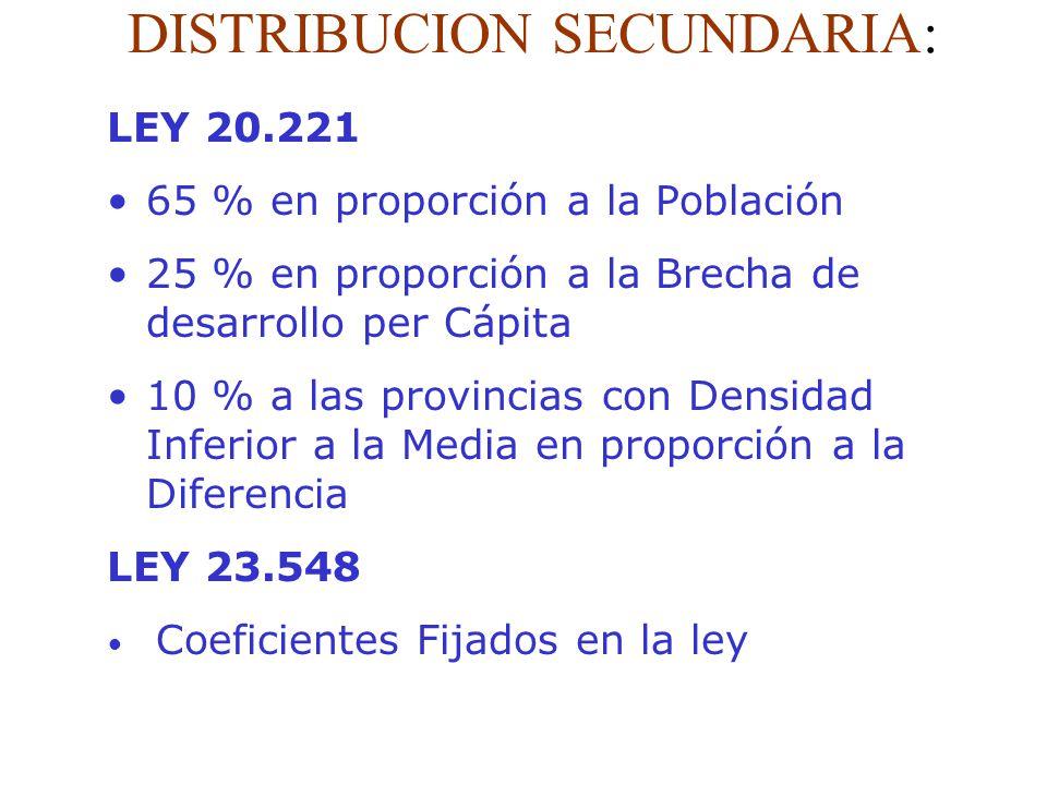 DISTRIBUCION SECUNDARIA: LEY 20.221 65 % en proporción a la Población 25 % en proporción a la Brecha de desarrollo per Cápita 10 % a las provincias co
