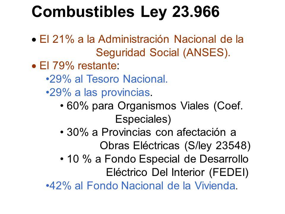 Combustibles Ley 23.966 El 21% a la Administración Nacional de la Seguridad Social (ANSES). El 79% restante: 29% al Tesoro Nacional. 29% a las provinc