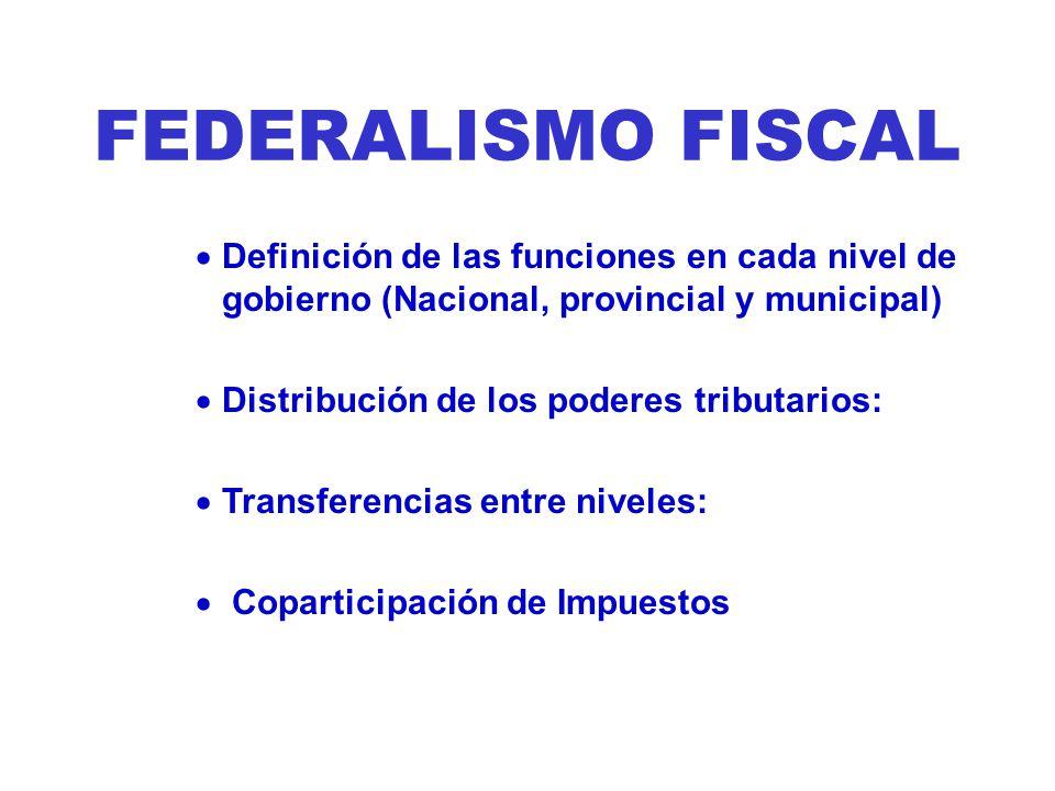 Definición de las funciones en cada nivel de gobierno (Nacional, provincial y municipal) Distribución de los poderes tributarios: Transferencias entre