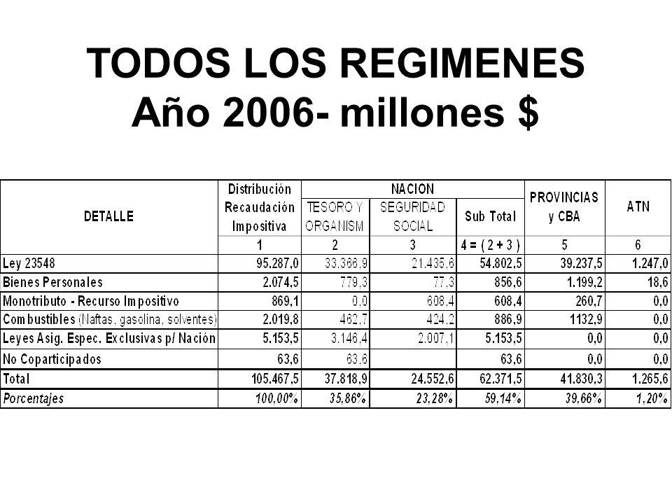 TODOS LOS REGIMENES Año 2006- millones $
