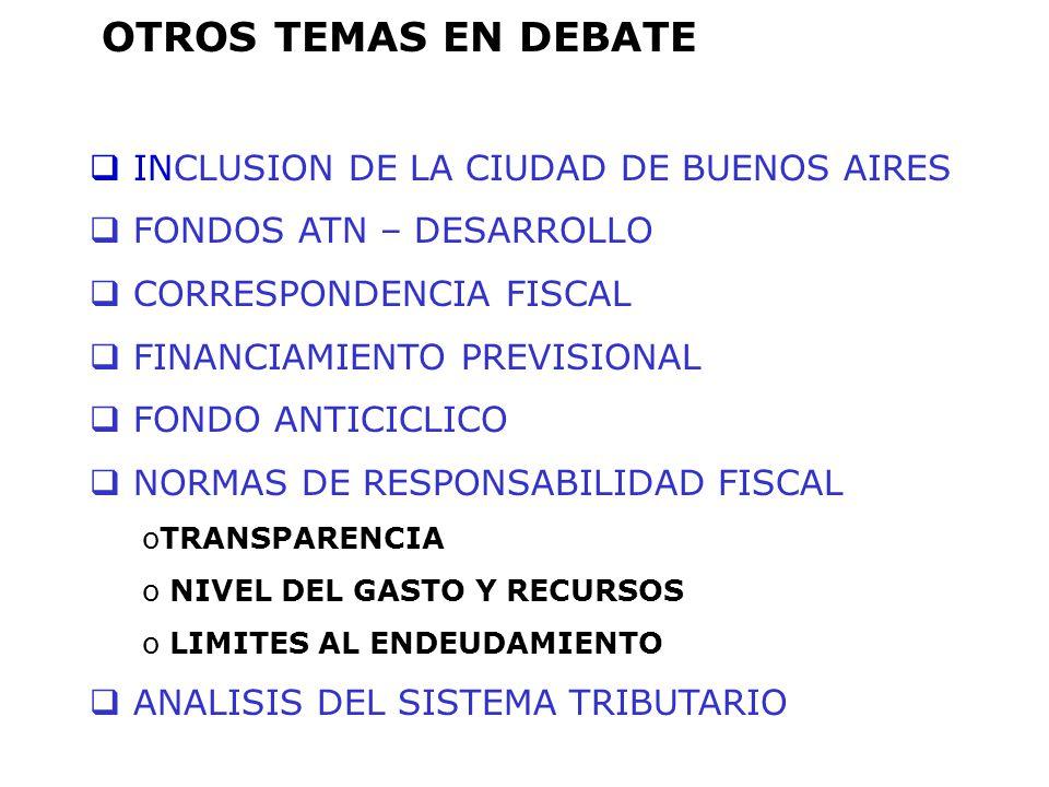 OTROS TEMAS EN DEBATE INCLUSION DE LA CIUDAD DE BUENOS AIRES FONDOS ATN – DESARROLLO CORRESPONDENCIA FISCAL FINANCIAMIENTO PREVISIONAL FONDO ANTICICLI