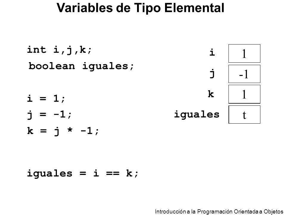 Introducción a la Programación Orientada a Objetos Variables de Tipo Elemental int i,j,k; i j i = 1; j = -1; 1 k = j * -1; k 1 iguales = i == k; igual