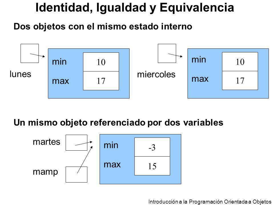 10 lunes miercoles Introducción a la Programación Orientada a Objetos Identidad, Igualdad y Equivalencia Dos objetos con el mismo estado interno Un mi