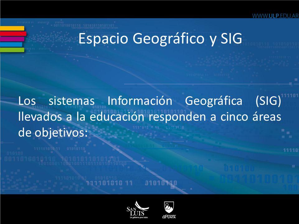 Espacio Geográfico y SIG Los sistemas Información Geográfica (SIG) llevados a la educación responden a cinco áreas de objetivos: