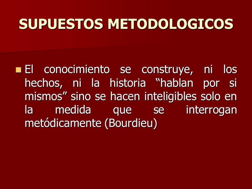 Dimensión Epistemológica Tema: es el titulo de la investigación.