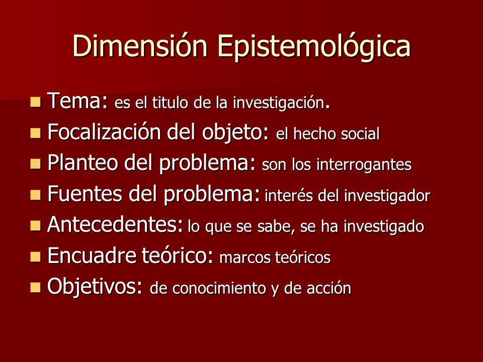 Dimensión Epistemológica Tema: es el titulo de la investigación. Tema: es el titulo de la investigación. Focalización del objeto: el hecho social Foca