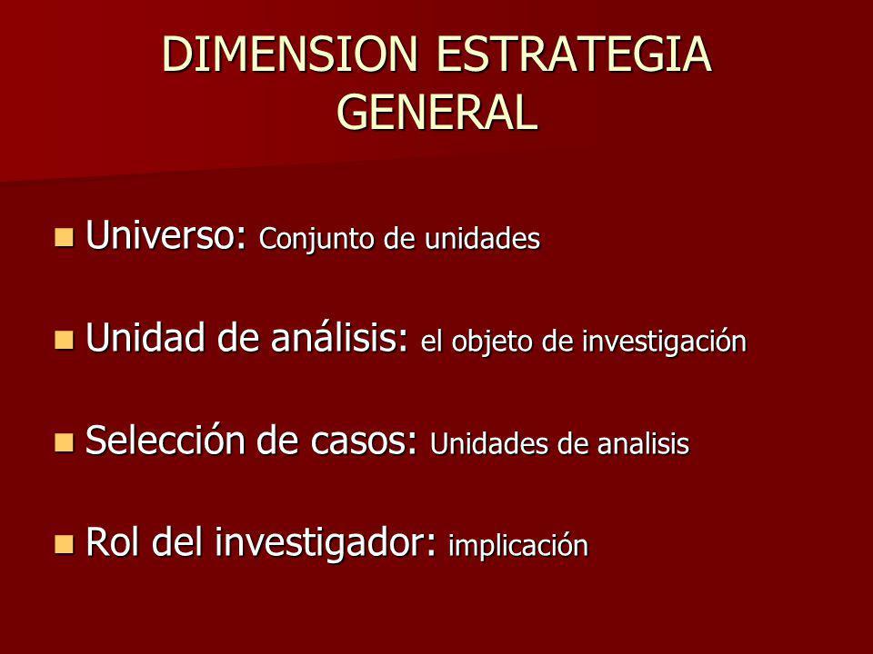 DIMENSION ESTRATEGIA GENERAL Universo: Conjunto de unidades Universo: Conjunto de unidades Unidad de análisis: el objeto de investigación Unidad de an