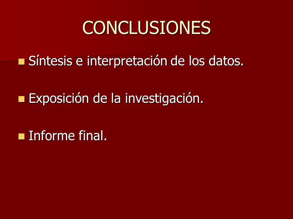 CONCLUSIONES Síntesis e interpretación de los datos. Síntesis e interpretación de los datos. Exposición de la investigación. Exposición de la investig