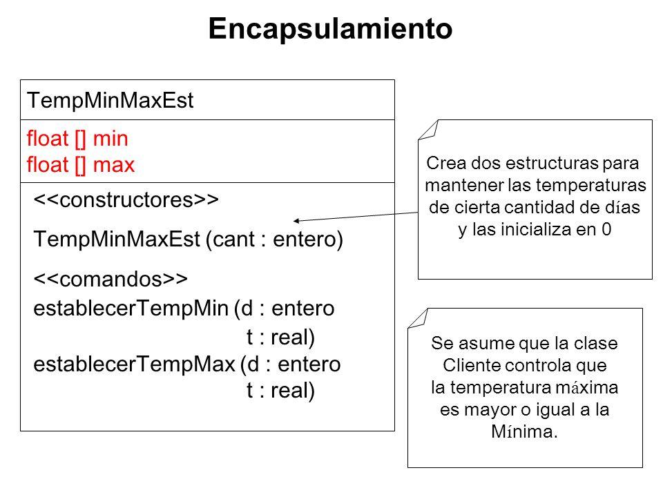 TempMinMaxEst float [] min float [] max > TempMinMaxEst (cant : entero) > establecerTempMin (d : entero t : real) establecerTempMax (d : entero t : real) Crea dos estructuras para mantener las temperaturas de cierta cantidad de d í as y las inicializa en 0 Se asume que la clase Cliente controla que la temperatura m á xima es mayor o igual a la M í nima.