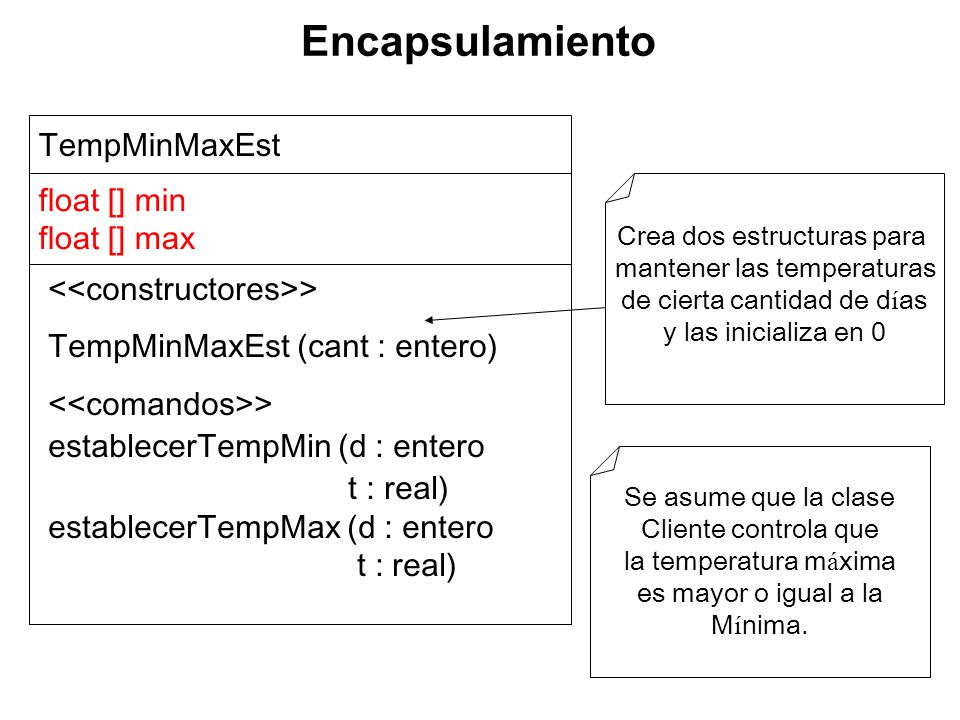 class TestTempMinMaxEst { static TempMinMaxEst est; public static void main(String[] args) { int cantD =0; cantD = leerCantDias () ; est=new TempMinMaxEst(cant); leerTempEst(cantD) ; System.out.println( Muestra la estación ); mostrarTempEst(cantD) ; System.out.println(El mayor promedio es + est.mayorPromedio() ); } Encapsulamiento