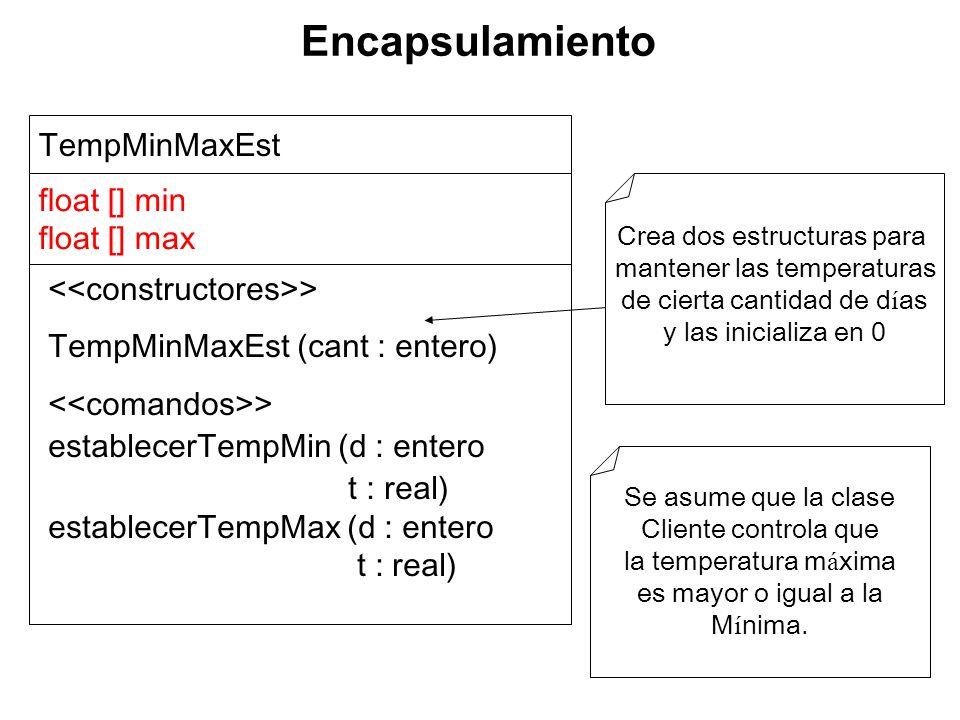 Introducción a la Programación Orientada a Objetos Encapsulamiento TempMinMaxRegion Registro [][] tabla > cantEstaciones() : entero cantDias() : entero obtenerTemp (est,dia:entero ): Registro mayorAmplitud(): real mayorAmplitud(est:entero):real diaMayorAmplitud(): entero estacionMayorAmplitud():entero estacionesHeladas () : entero Asume un valor consistente Cuenta la cantidad de estaciones en las que hel ó Retorna la mayor amplitud t é rmica registrada Retorna la mayor amplitud t é rmica de una estaci ó n Retorna el d í a en el que se registro la mayor amplitud t é rmica