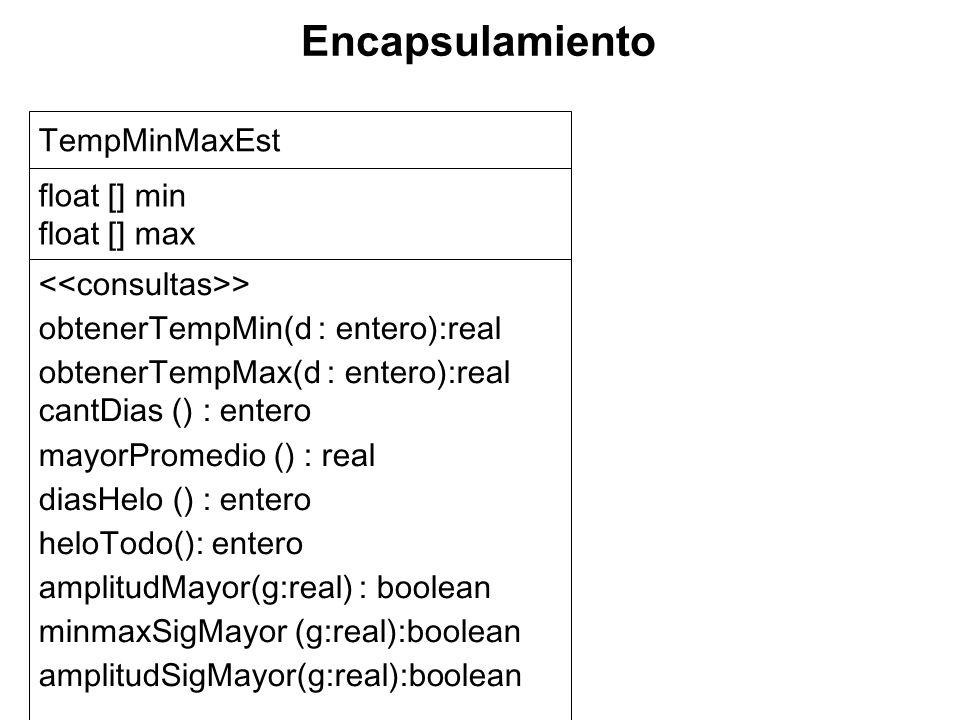 Introducción a la Programación Orientada a Objetos Encapsulamiento public Estacion generarMayorAmplitud () { float mayor; Estacion e = new Estacion (cantDias()); for (int i=0;i<cantEstaciones();i++){ mayor = tabla[i][0]; for (int j=1;j<cantDias();j++) if mayor < tabla[i][j].amplitud(); mayor = tabla[i][j].amplitud(); e.establecerEst(i,mayor); } return e; } La implementación de este servicio requiere recorrer una estructura de datos y generar otra.