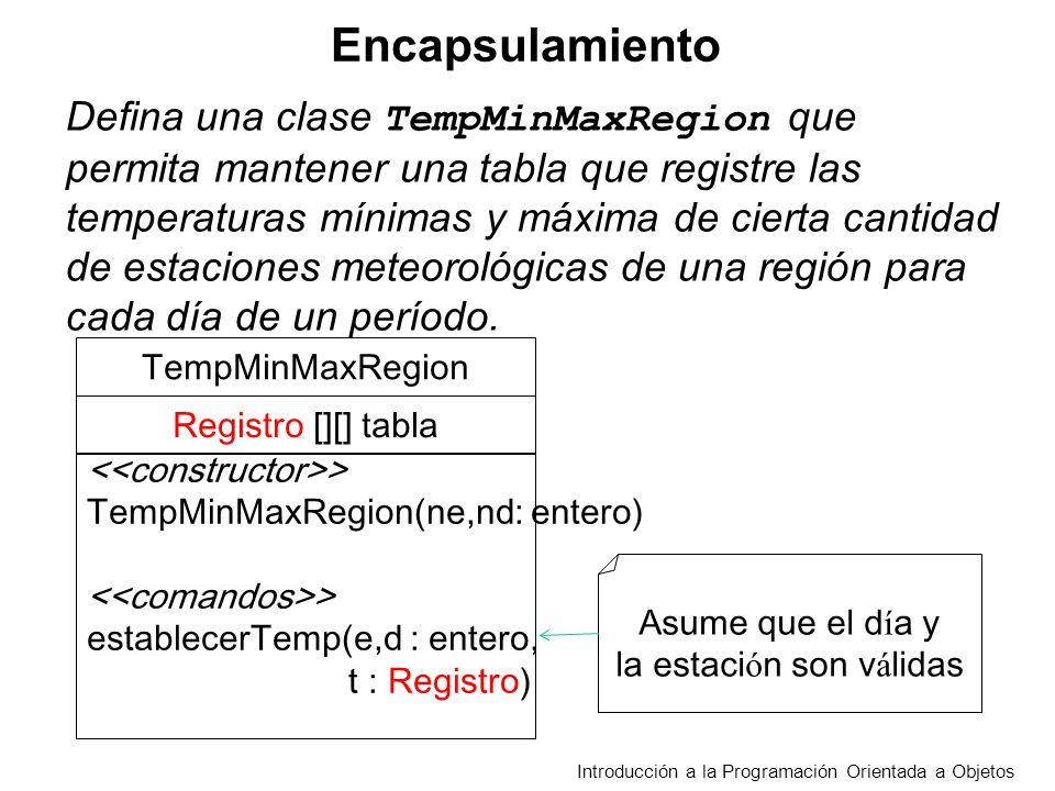 Introducción a la Programación Orientada a Objetos Defina una clase TempMinMaxRegion que permita mantener una tabla que registre las temperaturas mínimas y máxima de cierta cantidad de estaciones meteorológicas de una región para cada día de un período.