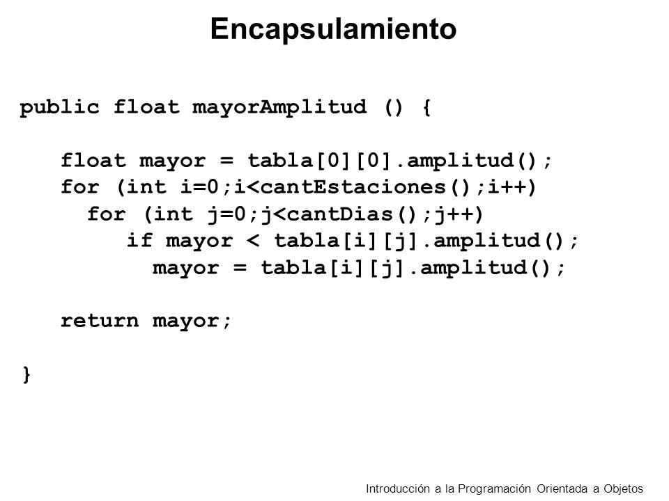Introducción a la Programación Orientada a Objetos Encapsulamiento public float mayorAmplitud () { float mayor = tabla[0][0].amplitud(); for (int i=0;i<cantEstaciones();i++) for (int j=0;j<cantDias();j++) if mayor < tabla[i][j].amplitud(); mayor = tabla[i][j].amplitud(); return mayor; }