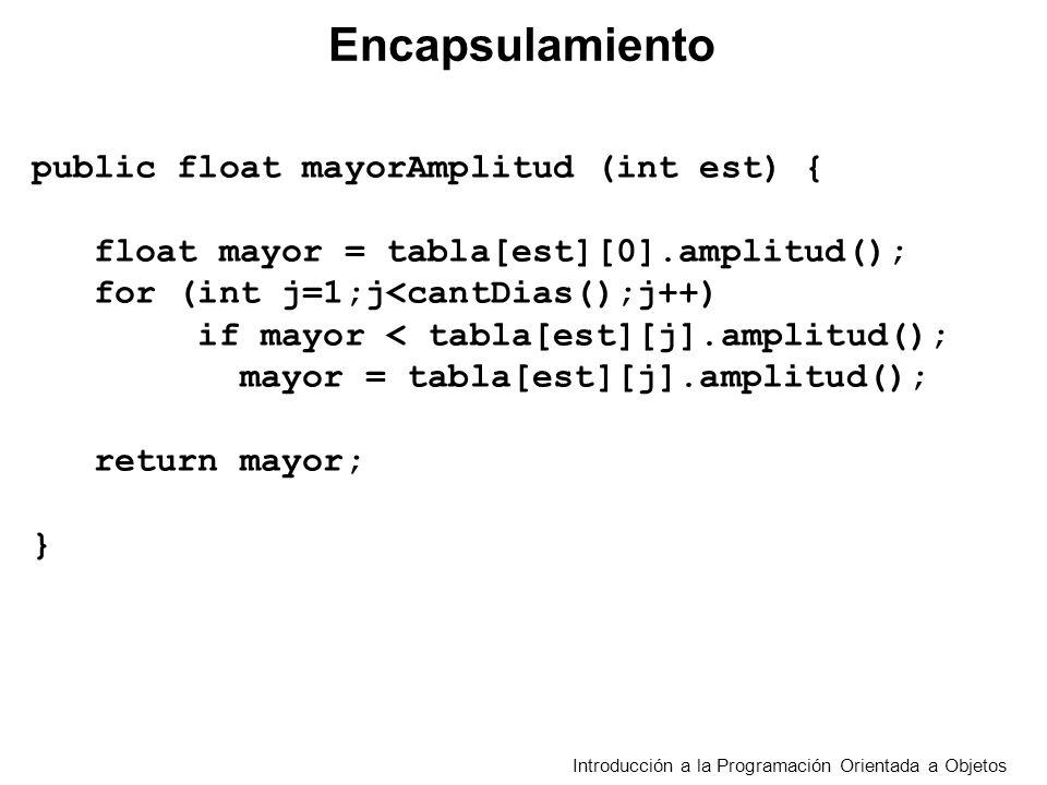 Introducción a la Programación Orientada a Objetos Encapsulamiento public float mayorAmplitud (int est) { float mayor = tabla[est][0].amplitud(); for (int j=1;j<cantDias();j++) if mayor < tabla[est][j].amplitud(); mayor = tabla[est][j].amplitud(); return mayor; }