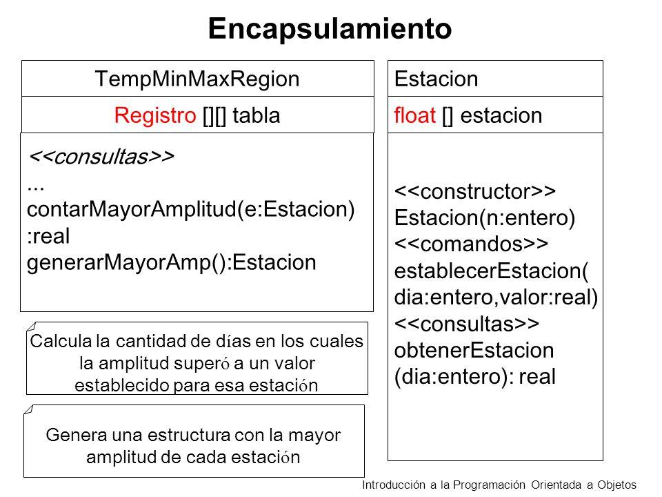Introducción a la Programación Orientada a Objetos Encapsulamiento TempMinMaxRegion Registro [][] tabla >...