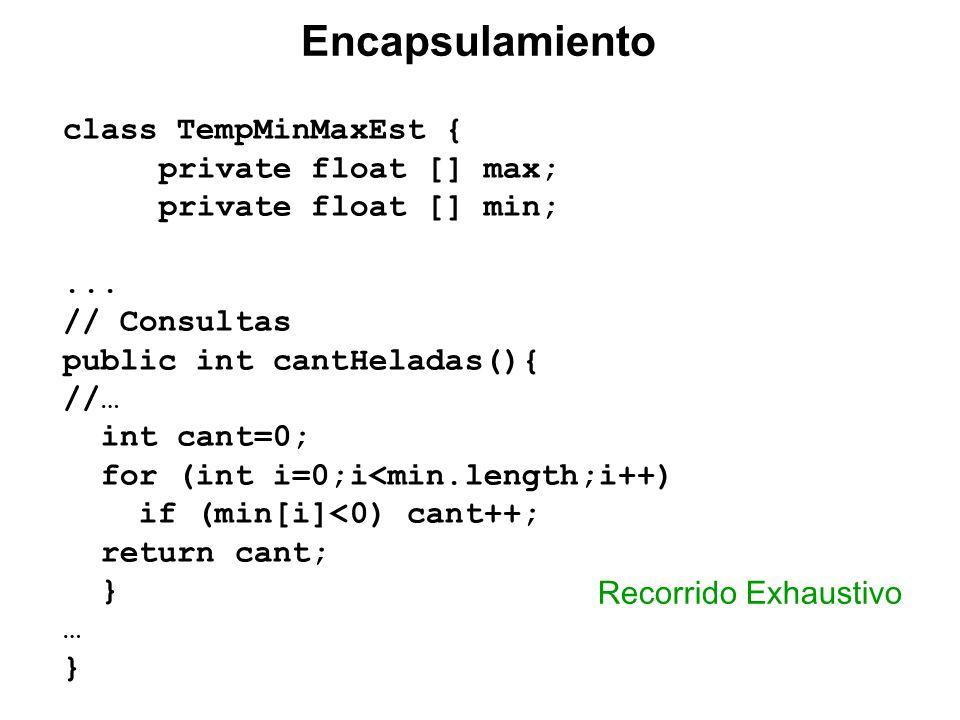 class TestTempMinMaxEst { TempMinMaxEst est; est=new TempMinMaxEst(5);...