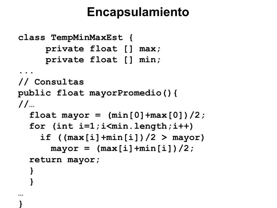TempMinMaxEst Registro [] rt Registro min:float max:float > Registro (mi,ma:real) > establecerMin (m:real) establecerMax(m:real) > obtenerMin():real obtenerMax():real promedio():real > TempMinMaxEst (cant : entero) > establecerTempMin (d : entero t : real) establecerTempMax (d : entero t : real) Encapsulamiento