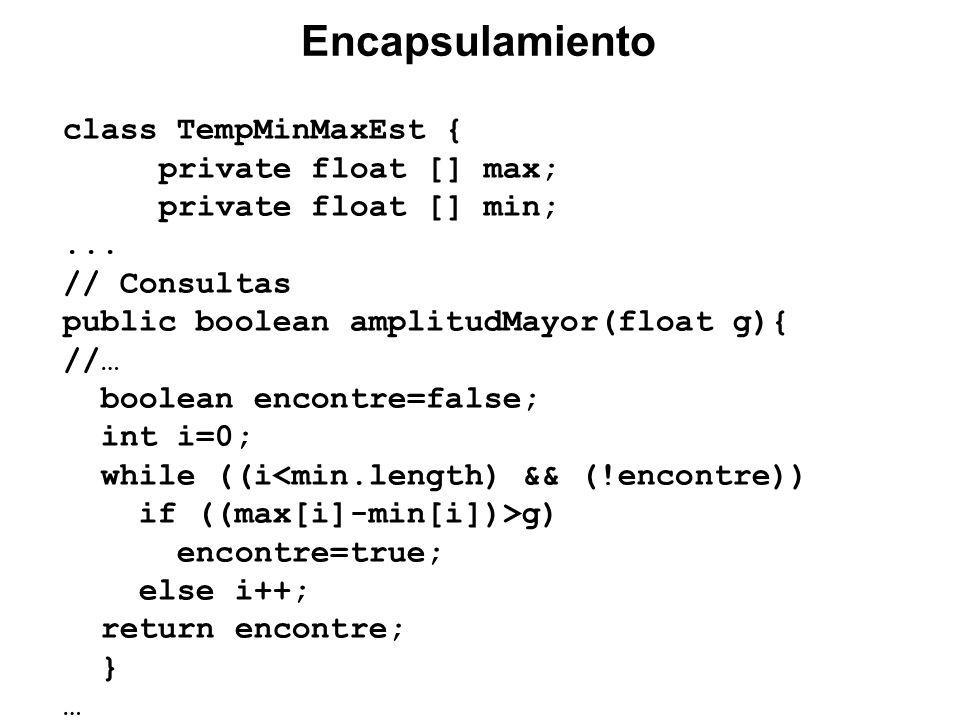 TempMinEstacion float [] [] rt > obtenerTempMin(d : entero):real obtenerTempMax(d : entero):real cantDias () : entero mayorPromedio () : real diasHelo () : entero amplitudMayor(g:real) : boolean minmaxSigMayor (g:real):boolean amplitudSigMayor(g:real):boolean Encapsulamiento