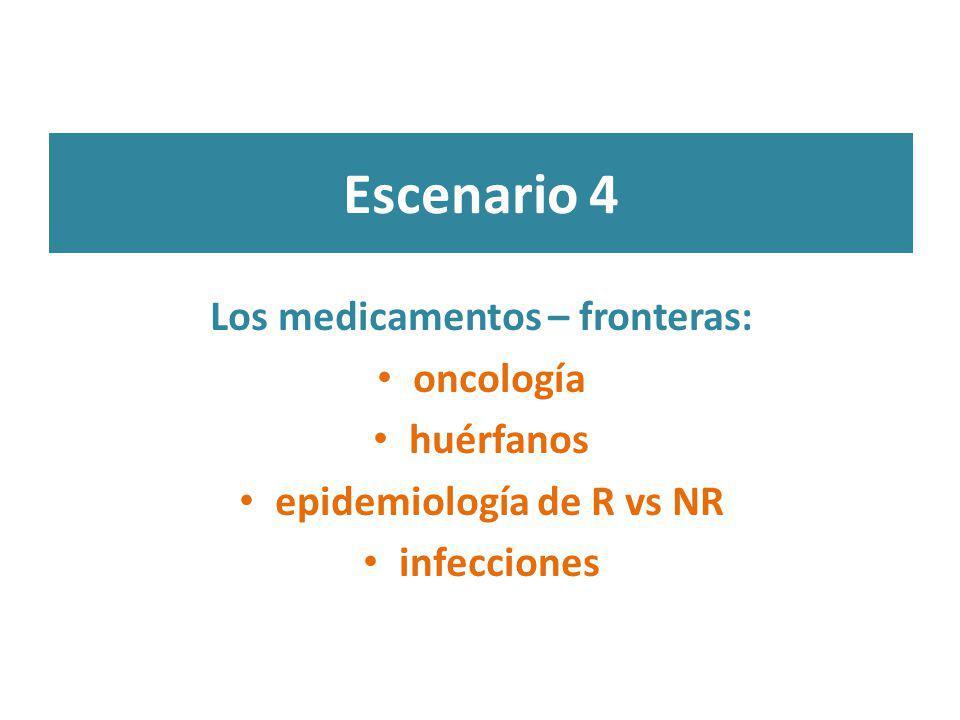 Escenario 4 Los medicamentos – fronteras: oncología huérfanos epidemiología de R vs NR infecciones