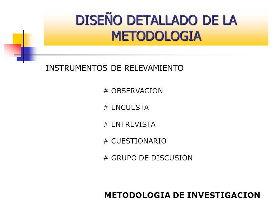 INSTRUMENTOS DE RELEVAMIENTO # OBSERVACION # ENCUESTA # ENTREVISTA # CUESTIONARIO # GRUPO DE DISCUSIÓN METODOLOGIA DE INVESTIGACION DISEÑO DETALLADO D