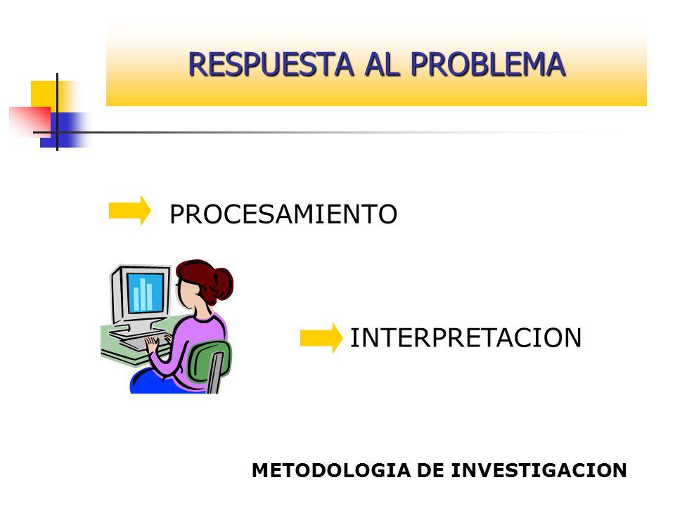PROCESAMIENTO INTERPRETACION METODOLOGIA DE INVESTIGACION RESPUESTA AL PROBLEMA
