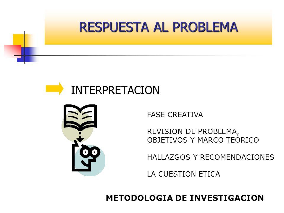 INTERPRETACION FASE CREATIVA REVISION DE PROBLEMA, OBJETIVOS Y MARCO TEORICO HALLAZGOS Y RECOMENDACIONES LA CUESTION ETICA METODOLOGIA DE INVESTIGACIO