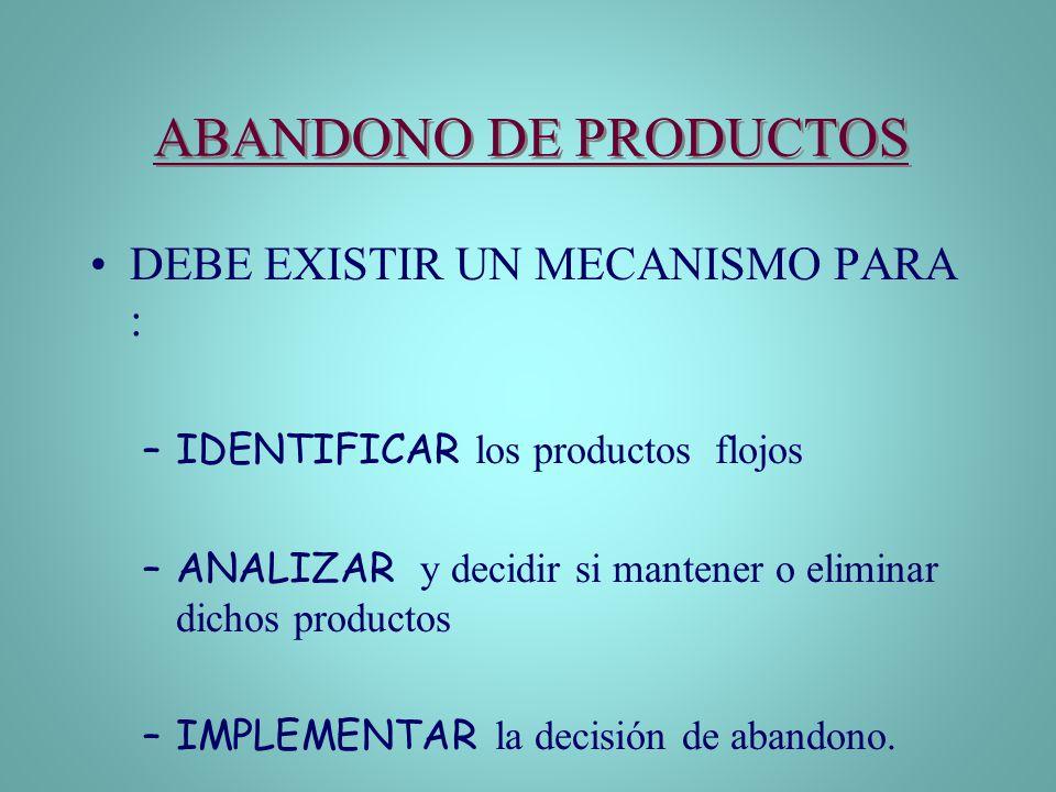 ABANDONO DE PRODUCTOS DEBE EXISTIR UN MECANISMO PARA : –IDENTIFICAR los productos flojos –ANALIZAR y decidir si mantener o eliminar dichos productos –