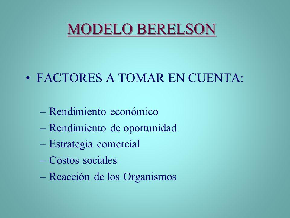 MODELO BERELSON FACTORES A TOMAR EN CUENTA: –Rendimiento económico –Rendimiento de oportunidad –Estrategia comercial –Costos sociales –Reacción de los
