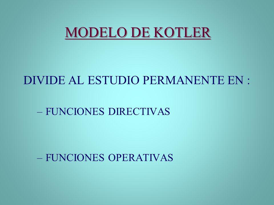 MODELO DE KOTLER DIVIDE AL ESTUDIO PERMANENTE EN : –FUNCIONES DIRECTIVAS –FUNCIONES OPERATIVAS