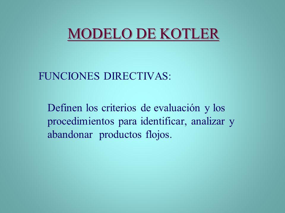 MODELO DE KOTLER FUNCIONES DIRECTIVAS: Definen los criterios de evaluación y los procedimientos para identificar, analizar y abandonar productos flojo