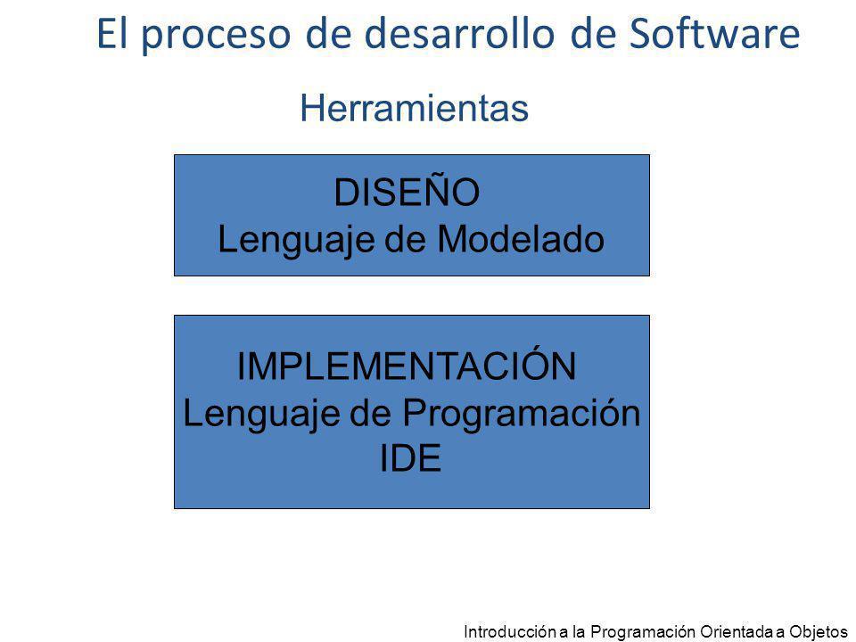 Introducción a la Programación Orientada a Objetos Programa ABSTRACCIÓN DATOS ACCIONES En los problemas de gran escala el proceso de abstracción es mayor Métodos+Técnicas+Estrategias Resolución de un Problema Herramientas El proceso de desarrollo de Software